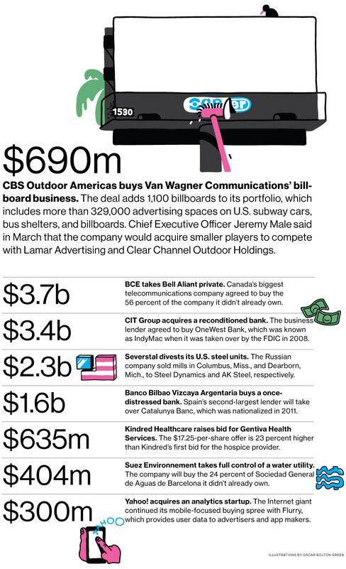 M&A News: CBS Outdoor, BCE, Bell Aliant, CIT, OneWest Bank