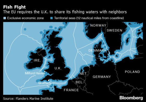 EUSignals Compromise on Fish, Courts in Brexit Deal
