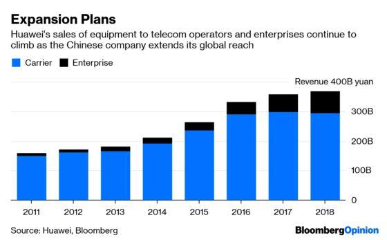 The West Finally Has Its Huawei Smoking Gun