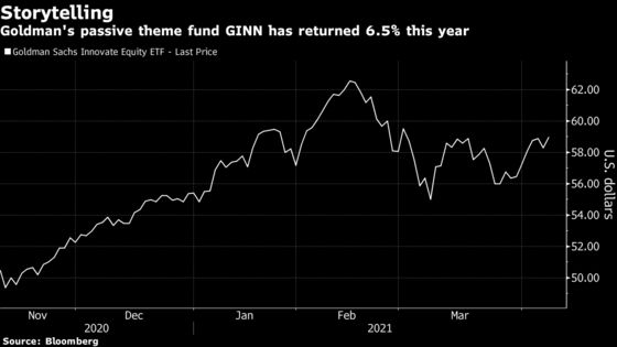 Goldman Channels Cathie Wood Playbook in Active Thematic ETF Bid