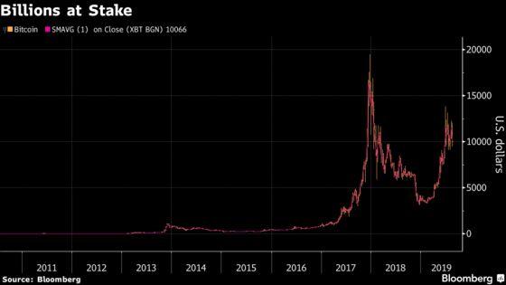Investors Downplay Self-Proclaimed Bitcoin Inventor's Liquidation Warning