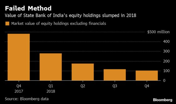 Jet Air Bailout Puts Focus on India Banks' Debt-to-Equity Losses