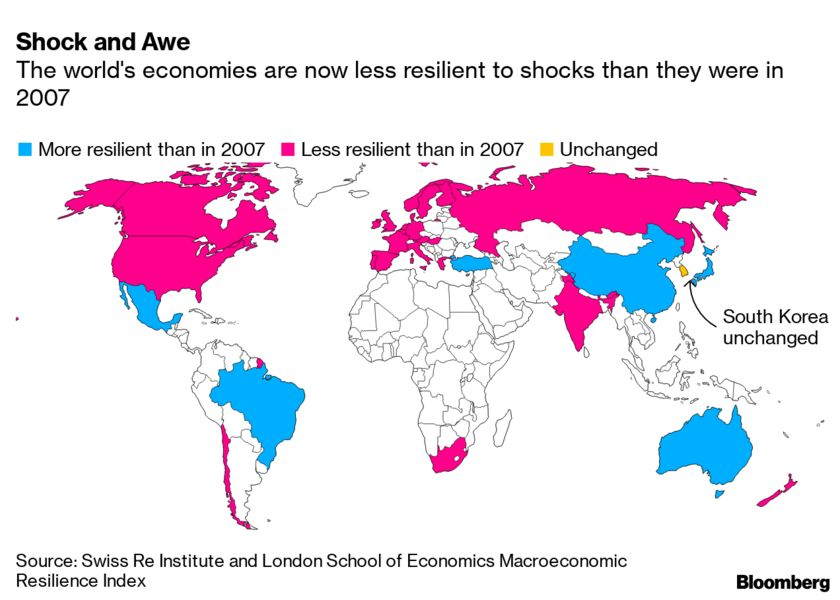 Economics - Bloomberg