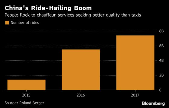 Daimler to Work With Geely on Ride-Hailing Servicein China