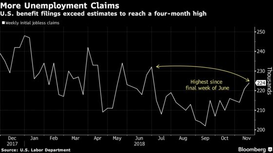 U.S. Claims for Unemployment Benefits Rise to Four-Month High