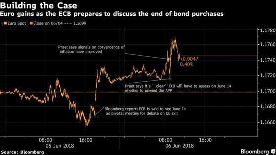 ECB's Praet Confirms June Meeting Key for Bond-Buying Path