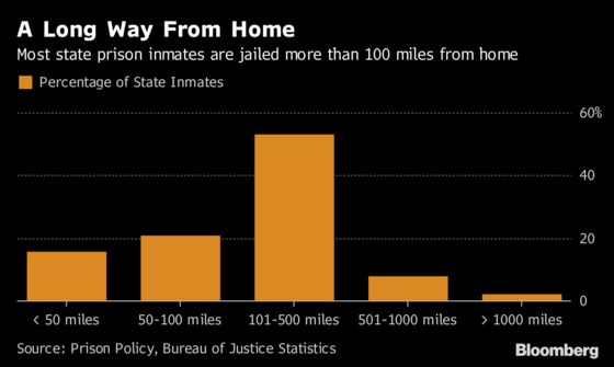 This For-Profit Prison Moves Puerto Rican Inmates 1,800 Miles From Home