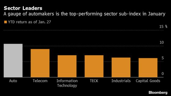 Watch Farm Stocks, Automakers, Banks as India Unveils its Budget