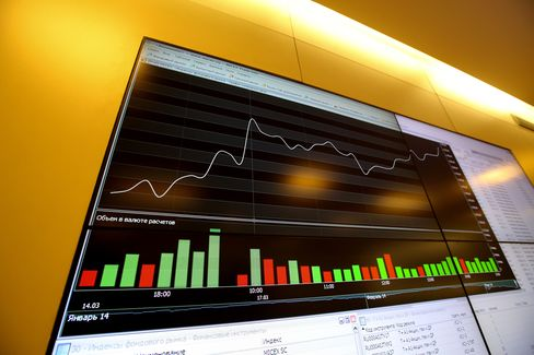 A Stock Index Curve is Seen at the Micex-RTS Moscow Exchange