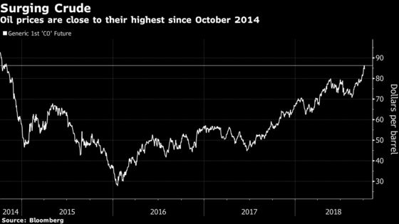 Oil Producers Need to Pump More or Put Demand Growth at Risk
