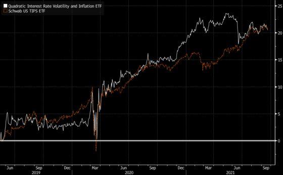 Nancy Davis Flips to Deflation in New ETF After $3 Billion Haul
