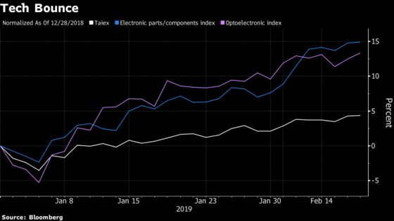Goldman Says Sell Taiwan Tech Bounce and Picks Some Stocks