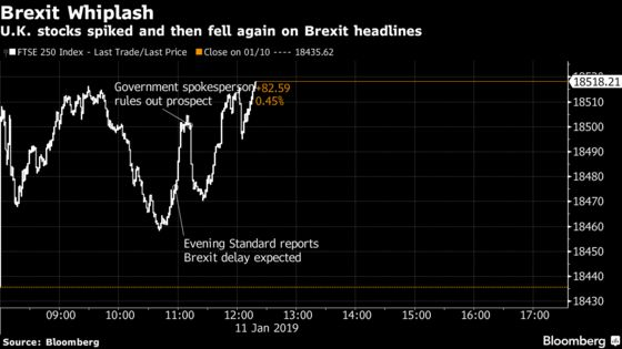 May's Denial Can't EndDreams of Brexit Delay in U.K. Markets