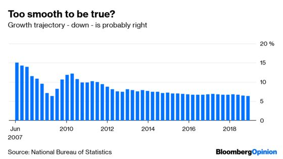 Is China Really the Economic Juggernaut We Feared?