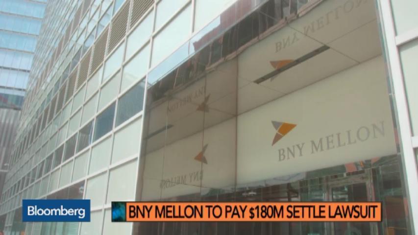 Bny mellon forex settlement