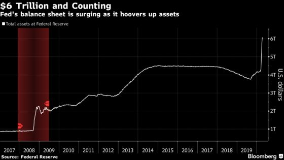 BlackRock Leads Investors Worldwide With 'Follow the Fed' Mantra