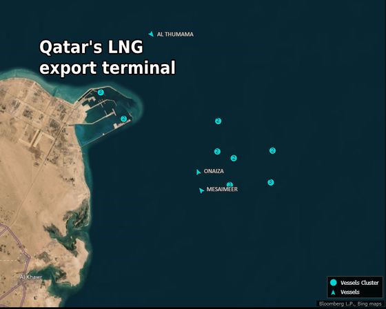 Buyers Are So Hungry for LNG That Tankers Are Lining Up Off Qatar