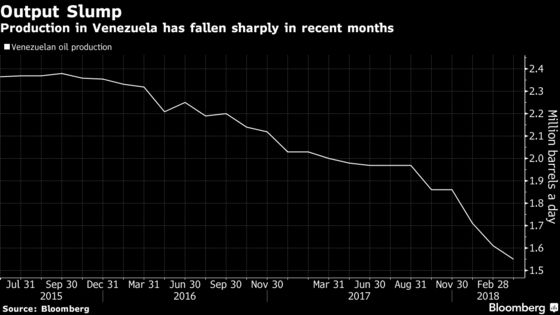 Oil Rises as World Grapples With Venezuelan Crude Output Risks