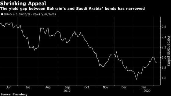 Virus Fallout Lays Bare Vulnerability of Persian Gulf Assets
