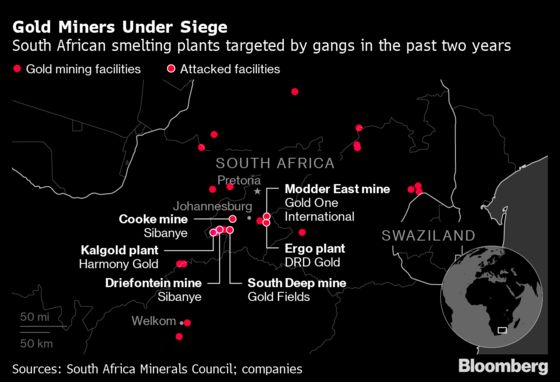 Gold Mine Gangs Tote AK-47s to Outgun South African Police