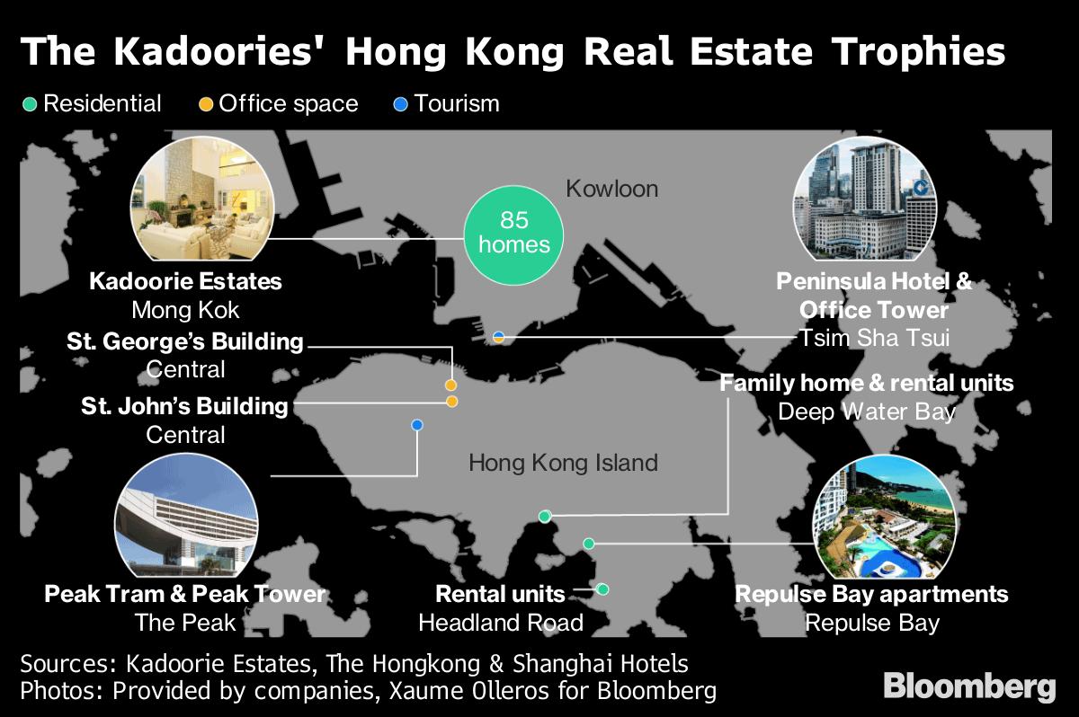Hong Kong Real Estate: How the Kadoorie Family Built An