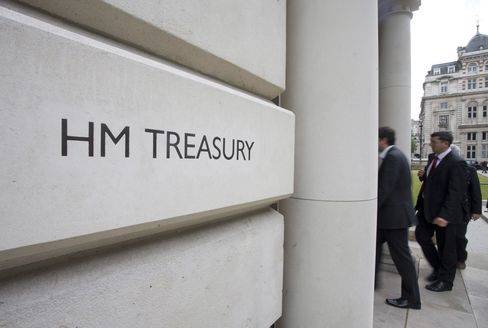 U.K. Budget Deficit Doubles