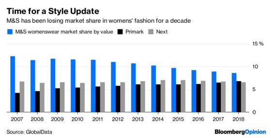 How Leopard Print Is Hot, and Not, in Retail