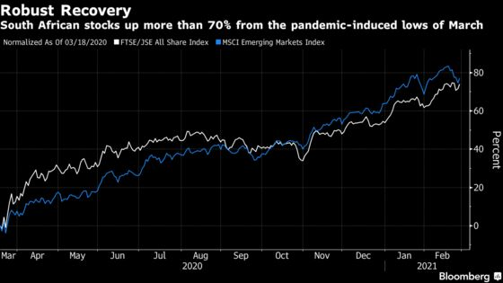 JPMorgan Says South African Budget Bolsters Bullish Stock Call