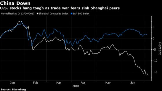 Traders Grapple With a Big Question: Are Tariffs Priced In?