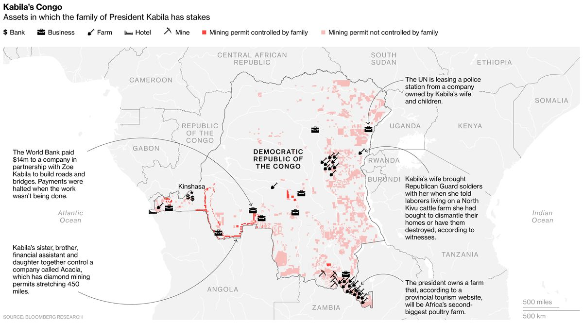 With His Family Fortune at Stake, Congo President Kabila Digs In