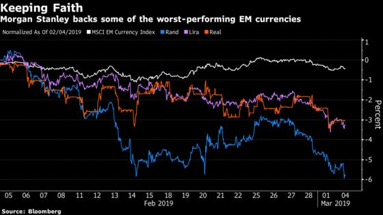Morgan Stanley Keeps Faith in Some of EM's Worst Currency Losers