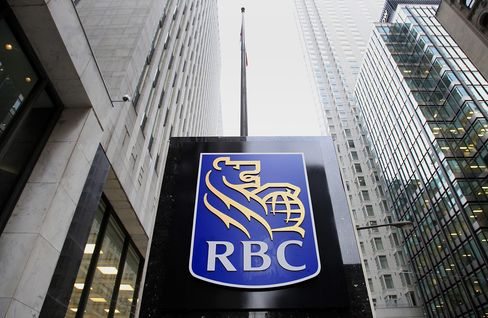 RBC Lures Wall Street Debt Traders With Volumes in U.S. Doubling