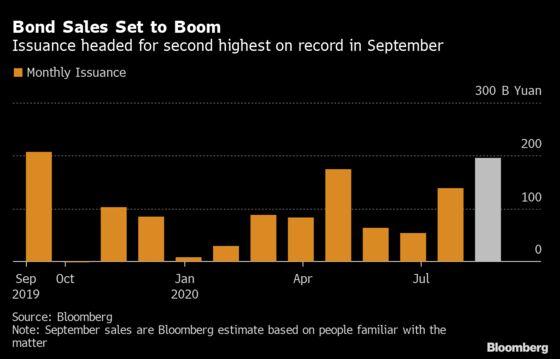 China Banks Plan $29 Billion in Bond Sales to Replenish Capital