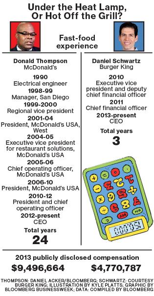 Burger king case study swot analysis