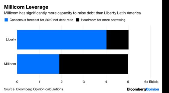 Can the Cable Cowboy Wrangle the Debt for His Latest Deal?