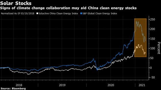 Tense U.S.-China Talks Bring More Risk for Troubled Markets