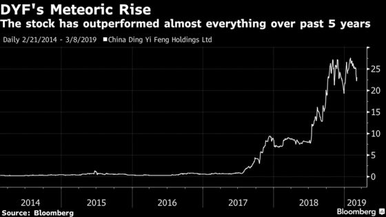 World's Top-Performing Stock Suspended After Mysterious Gain
