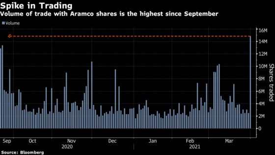 Prince's Late-Night Dividend Announcement May Help Aramco