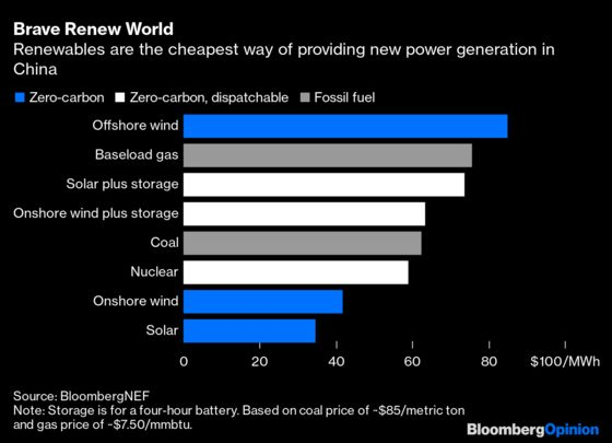 China's Power CrisisWill Affect Industries Worldwide