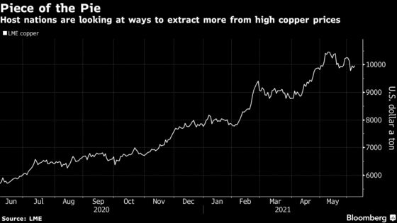 Copper Riches Are in Cross-Hairs of Chile Presidential Hopeful