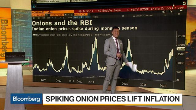 how to read bond prices on bloomberg
