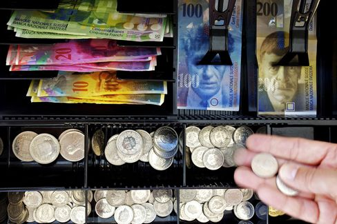Swiss Franc Weakens as SNB Sees Possible Peg to Euro