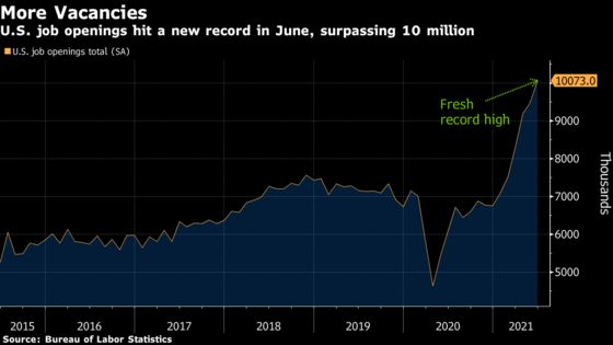 U.S. Job Openings Hit New Record in June, Surpassing 10 Million