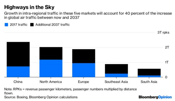Air Travel Is About to Get Even Less Romantic