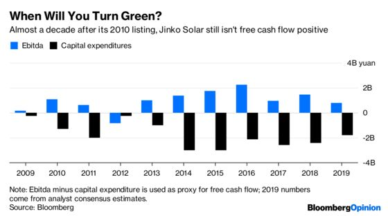 The Sun's Out for Chinese Solar Stocks Again