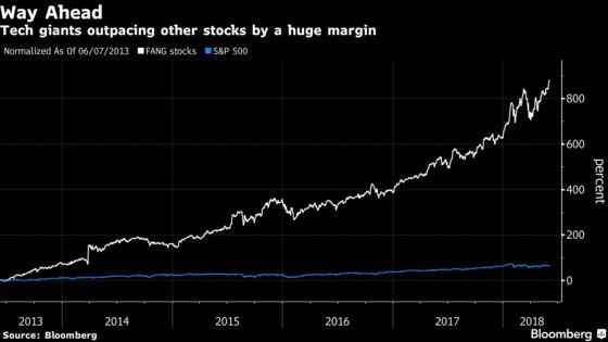 No Bubble in FAAMG as Goldman Sachs Sees Tech Ruling for Decades