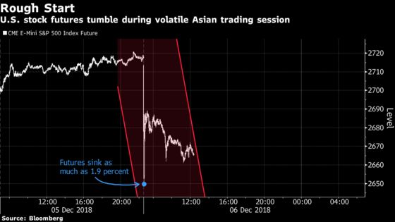 S&P 500 Futures Signal More Pain for U.S. Stocks on Trade Fears
