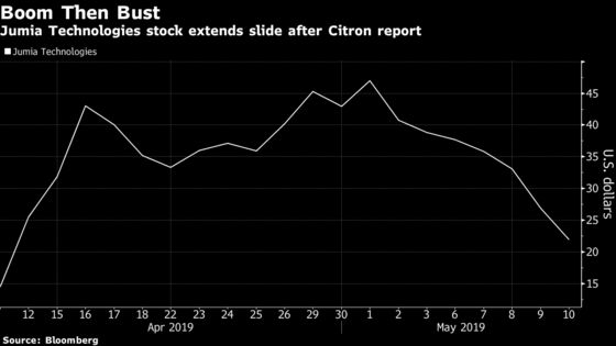 Wall Street's Silence Is Deafening as Citron Takes Aim at the Amazon of Africa
