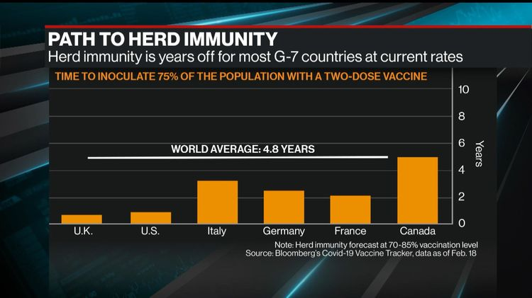 relates to Fast Path to Herd Immunity Is the Wrong Message: Johns Hopkins