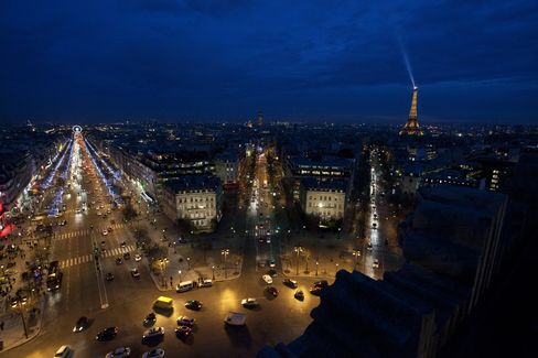 City Views And General Economy As France's Trade Deficit Continues To Widen